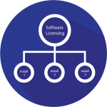 """alt=""""Software Licensing Flow Chart in a blue circle"""""""